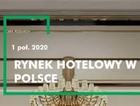 rynek hotelowy Polska 2020, w Polsce, pierwsza połowa